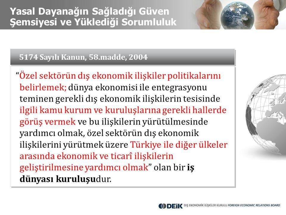 """Yasal Dayanağın Sağladığı Güven Şemsiyesi ve Yüklediği Sorumluluk 5174 Sayılı Kanun, 58.madde, 2004 """"Özel sektörün dış ekonomik ilişkiler politikaları"""