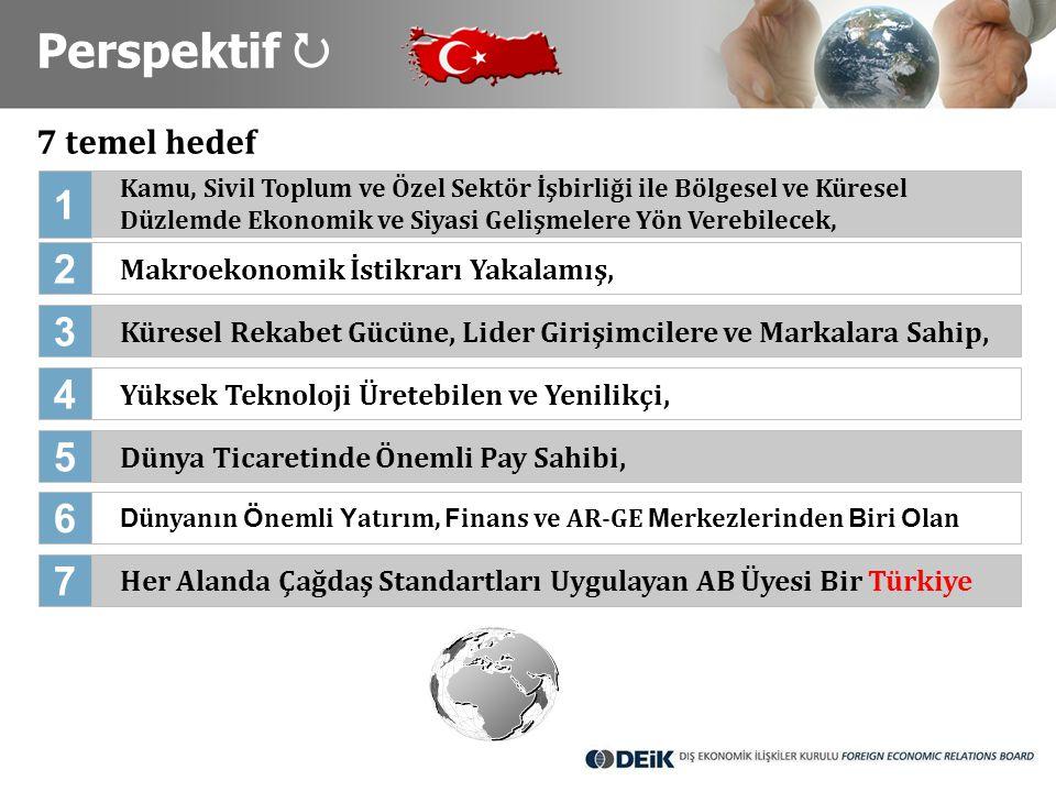 İTÜ İşbirliğine bakışımız -Türkiye ekonomisinin ve şirketlerin ölçeği büyüyor.