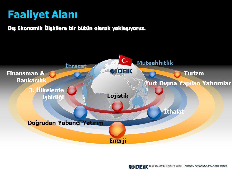 9 Çok Uluslu Kuruluşlar Karşı Kanatlar Oda Temsilcilikleri Network Dünya Türk İş Konseyi 85 İş Konseyi Kurucu Kuruluşlar Kamu Kurum ve Kuruluşları Üniversiteler Büyükelçilikler