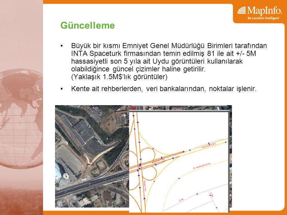 Haritalarımızı ve MapInfo Yazılımlarını Kullanan Bazı İş Ortaklarımız Araç Takip Müşteri ve & Çözüm ortakları –Deka: Mobiliz –Armakom : Arvento –Detay : Mobiltim –Erenet : IETT –Belbim –Solit: Otomubul –IntaSpaceturk: Ankara BB, –Kentkart: Toplu Taşıma –OKİ-ATS: Taksiciler Navigasyon Haritaları : İş Ortakları –GVG (Geovision Group) UPS Logistics (Nestle, Tuborg, JTI, Michelin etc.) –MepMedya : Basılı Harita İnternet Harita Sunucu Firmaları: GSM Operatörleri :