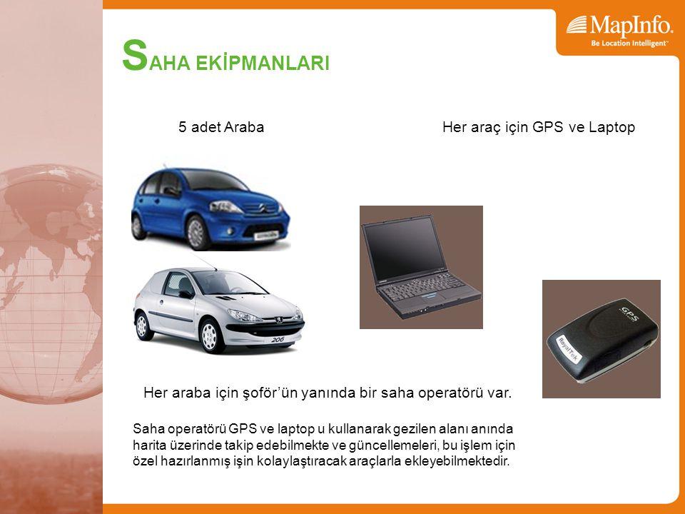 S AHA Metodolojisi Her ekip, araç takip sistemleri ile günde toplam max.