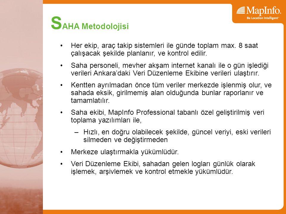 S AHA Metodolojisi Her ekip, araç takip sistemleri ile günde toplam max. 8 saat çalışacak şekilde planlanır, ve kontrol edilir. Saha personeli, mevher