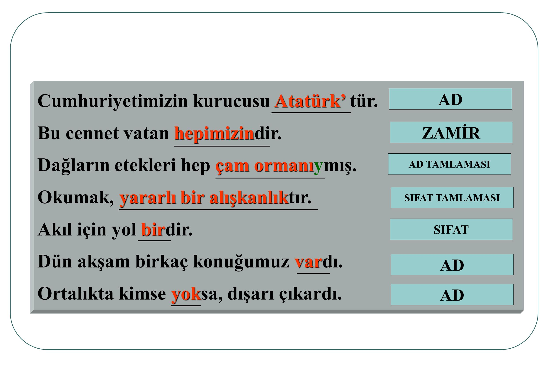 Aşağıdaki cümlelerin yüklemlerini bulunuz. Yüklem olan sözcüklerin türlerini karşılarına yazınız. Cumhuriyetimizin kurucusu Atatürk' tür..............