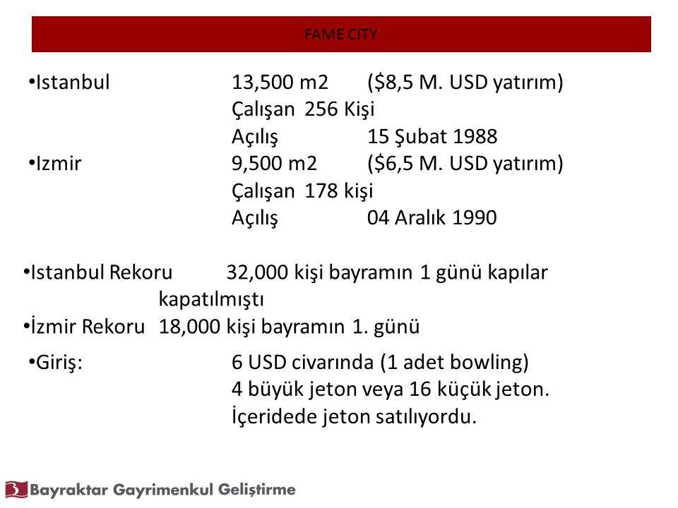 Istanbul13,500 m2 ($8,5 M. USD yatırım) Çalışan 256 Kişi Açılış 15 Şubat 1988 Izmir 9,500 m2 ($6,5 M. USD yatırım) Çalışan 178 kişi Açılış04 Aralık 19