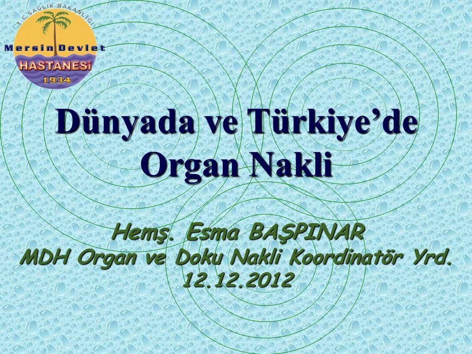 Dünyada ve Türkiye'de Organ Nakli Hemş. Esma BAŞPINAR MDH Organ ve Doku Nakli Koordinatör Yrd. 12.12.2012