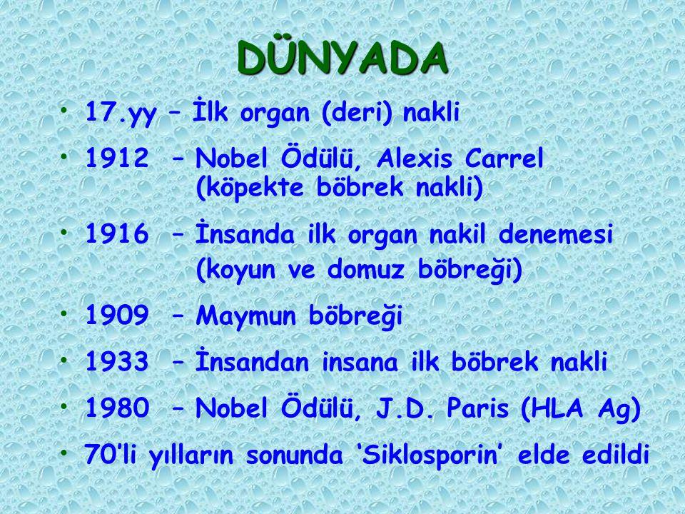 DÜNYADA 17.yy – İlk organ (deri) nakli 1912 – Nobel Ödülü, Alexis Carrel (köpekte böbrek nakli) 1916 – İnsanda ilk organ nakil denemesi (koyun ve domu
