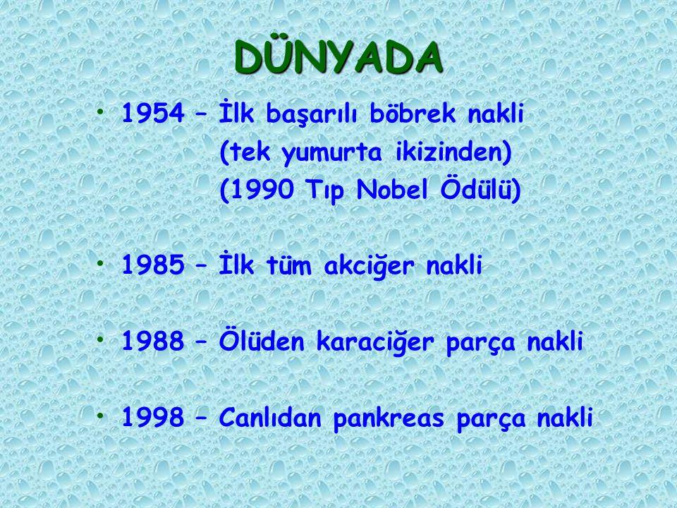 DÜNYADA 1954 – İlk başarılı böbrek nakli (tek yumurta ikizinden) (1990 Tıp Nobel Ödülü) 1985 – İlk tüm akciğer nakli 1988 – Ölüden karaciğer parça nak