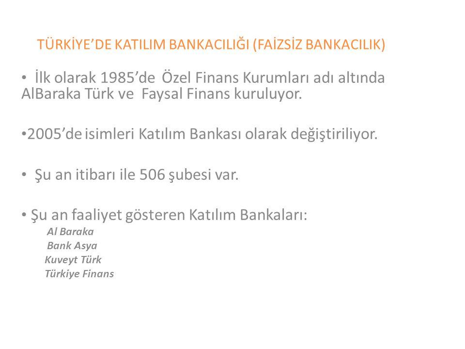TÜRKİYE'DE KATILIM BANKACILIĞI (FAİZSİZ BANKACILIK) İlk olarak 1985'de Özel Finans Kurumları adı altında AlBaraka Türk ve Faysal Finans kuruluyor. 200