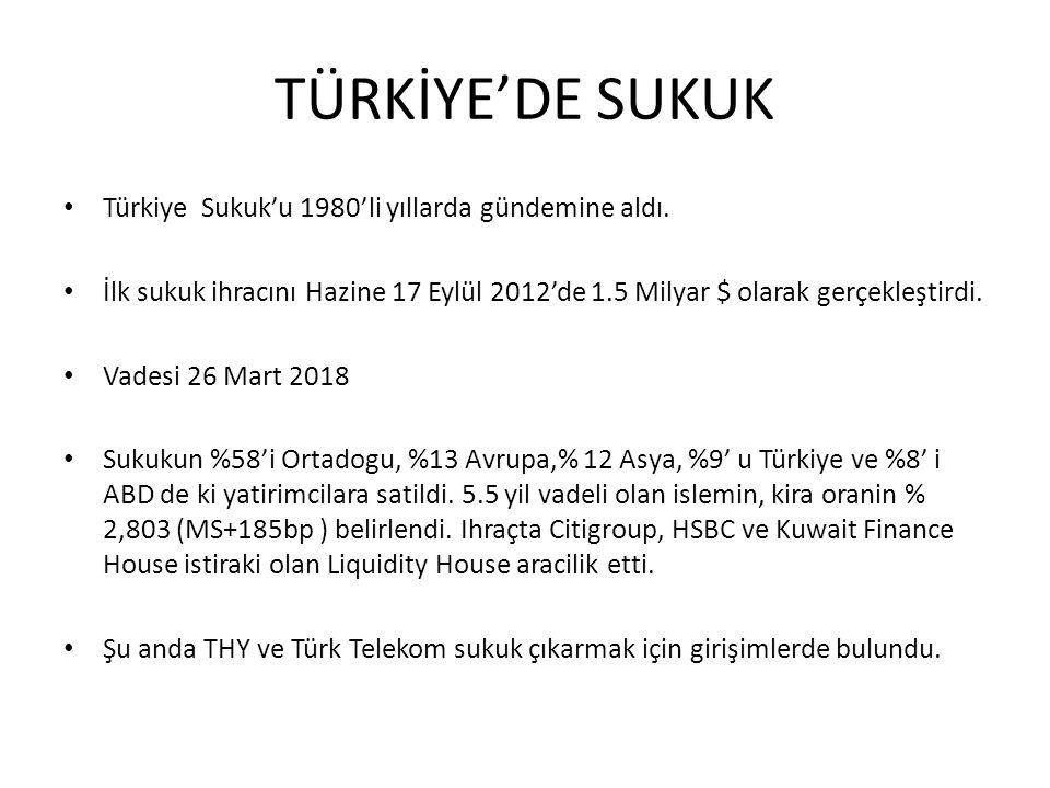 TÜRKİYE'DE SUKUK Türkiye Sukuk'u 1980'li yıllarda gündemine aldı. İlk sukuk ihracını Hazine 17 Eylül 2012'de 1.5 Milyar $ olarak gerçekleştirdi. Vades
