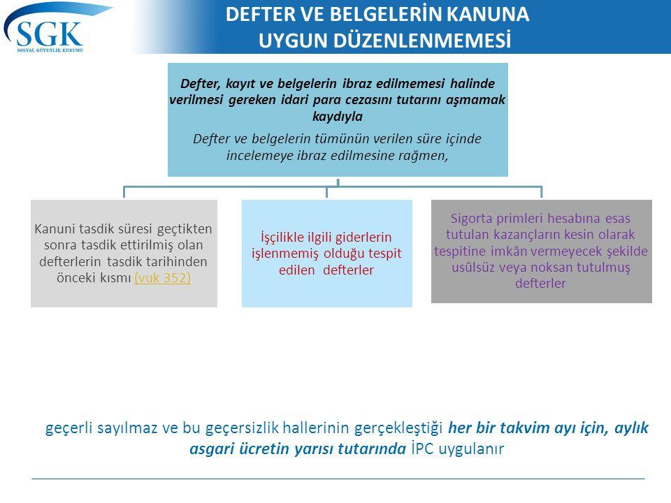 DEFTER VE BELGELERİN KANUNA UYGUN DÜZENLENMEMESİ Defter, kayıt ve belgelerin ibraz edilmemesi halinde verilmesi gereken idari para cezasını tutarını a