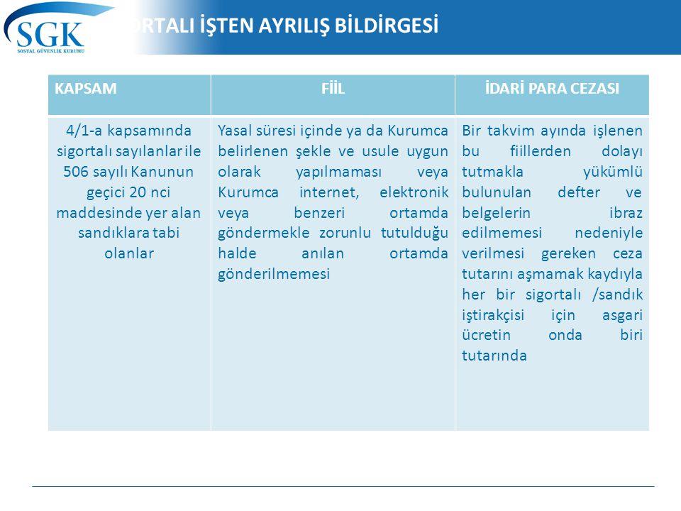 SİGORTALI İŞTEN AYRILIŞ BİLDİRGESİNE UYGULANAN İDARİ PARA CEZALARI ÖRNEK: Sigortalı A'nın hizmet akdinin 1/7/2012 tarihinde sona erdiği varsayıldığında, işten ayrılış bildirgesinin en geç 11/7/2012 tarihine kadar verilmemesi ya da yasal süresi içinde kağıt ortamında verilmesi veya e- sigorta kanalıyla gönderilmemesi halinde 940,50 x 1/10 = 94,50=94 TL İPC uygulanır.