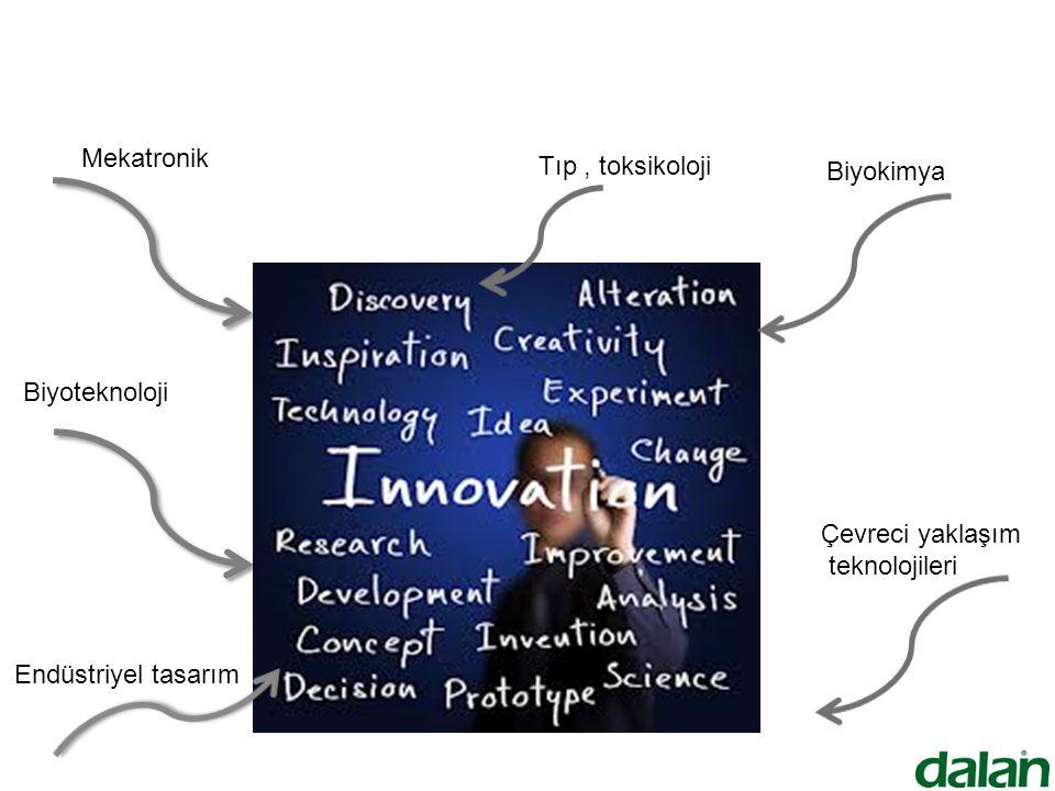 Mekatronik Biyoteknoloji Biyokimya Tıp, toksikoloji Çevreci yaklaşım teknolojileri Endüstriyel tasarım