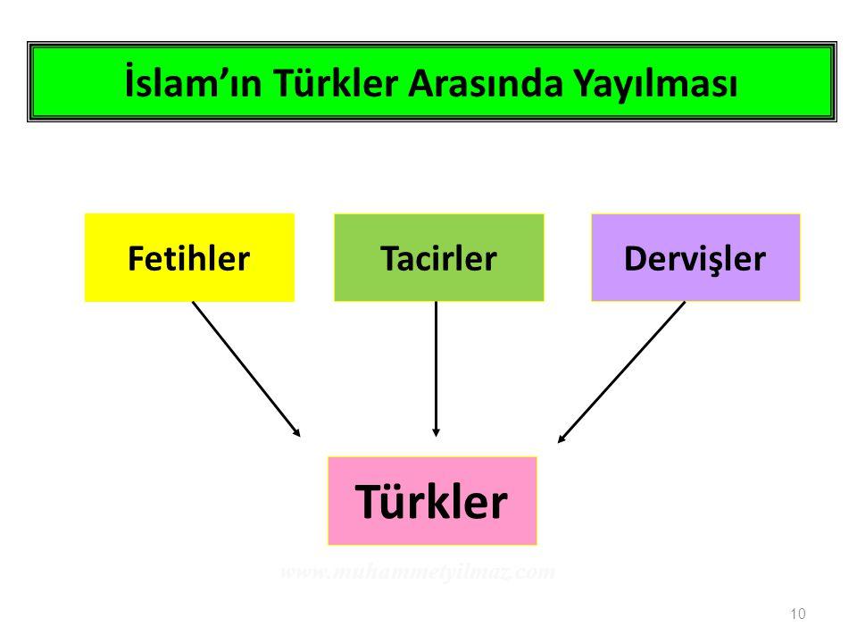 10 İslam'ın Türkler Arasında Yayılması FetihlerTacirlerDervişler Türkler www.muhammetyilmaz.com