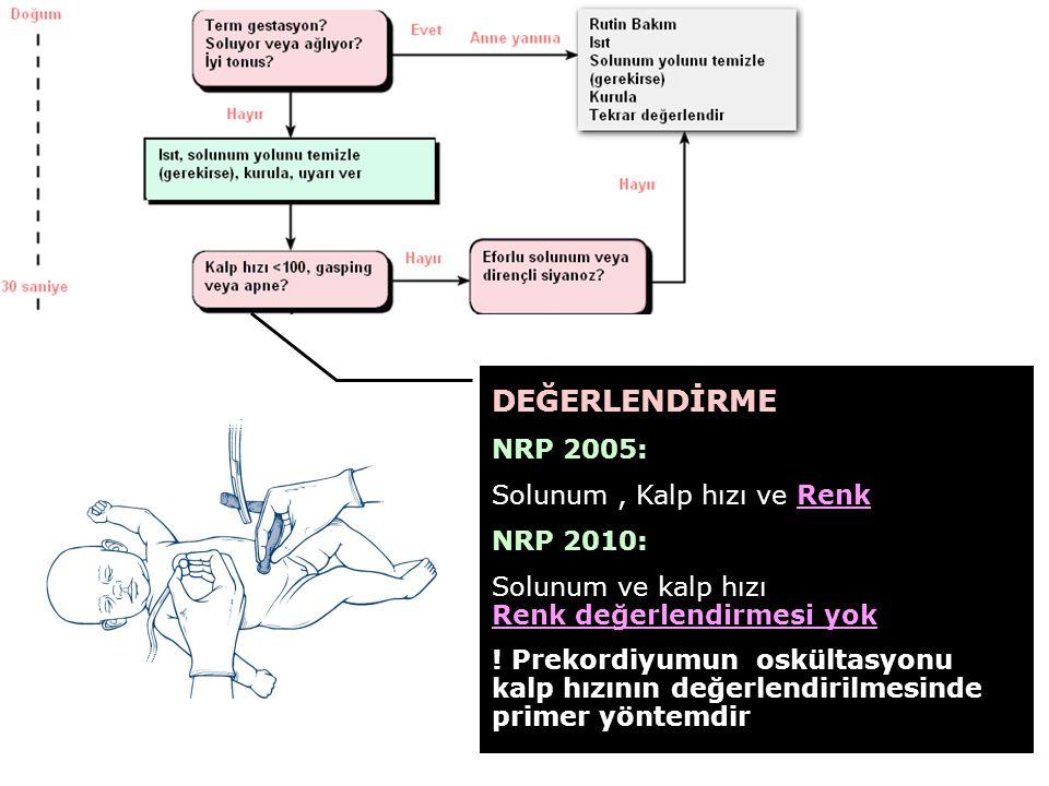 DEĞERLENDİRME NRP 2005: Solunum, Kalp hızı ve Renk NRP 2010: Solunum ve kalp hızı Renk değerlendirmesi yok .