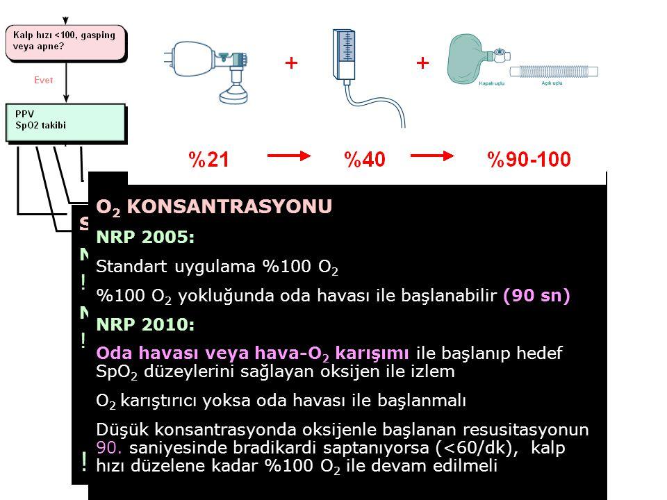 SATÜRASYON İZLEMİ NRP 2005: .Doğum sonrası hedef SpO 2 değerleri yok NRP 2010: .