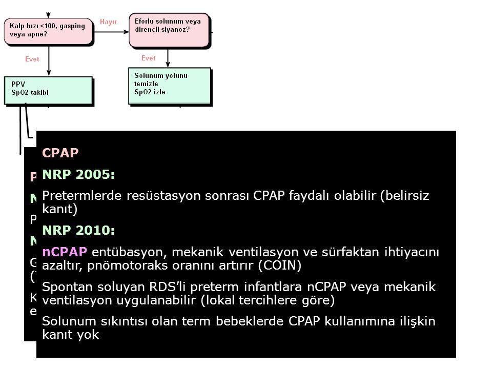 PEEP NRP 2005: PBV devamı durumunda PEEP faydalı olabilir (belirsiz kanıt) NRP 2010: Gerekli teçhizat varsa PBV sırasında PEEP kullanılmalıdır (T parça canlandırıcı / akımla şişen balon) (RCT çalışma yok) Kendiliğinden şişen balonda ancak opsiyonel PEEP valvi varsa ekspiryum sonu basınç sağlanabilir, ancak sabit değil CPAP NRP 2005: Pretermlerde resüstasyon sonrası CPAP faydalı olabilir (belirsiz kanıt) NRP 2010: nCPAP entübasyon, mekanik ventilasyon ve sürfaktan ihtiyacını azaltır, pnömotoraks oranını artırır (COIN) Spontan soluyan RDS'li preterm infantlara nCPAP veya mekanik ventilasyon uygulanabilir (lokal tercihlere göre) Solunum sıkıntısı olan term bebeklerde CPAP kullanımına ilişkin kanıt yok