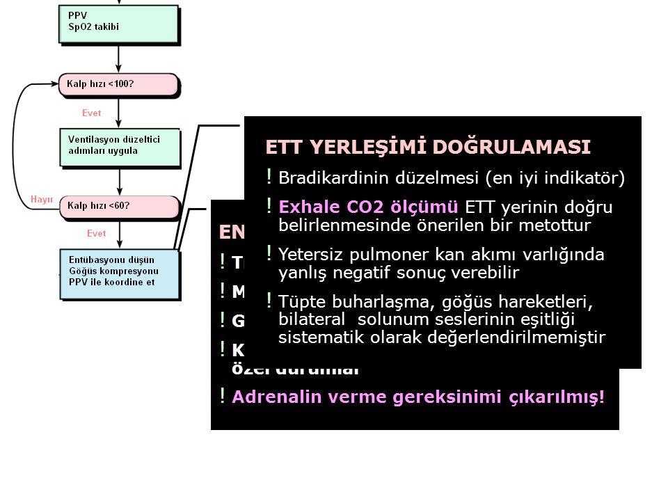 ENDOTRAKEAL ENTÜBASYON .Trakeal mekonyum aspirasyonu .