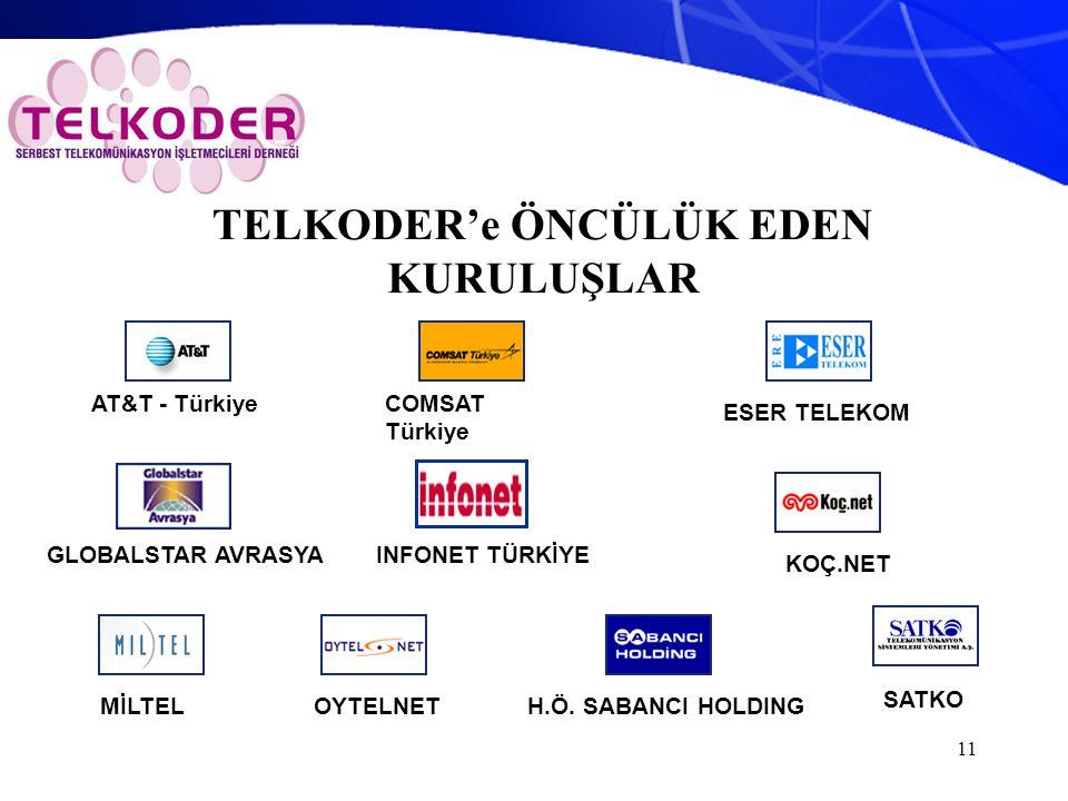 11 TELKODER'e ÖNCÜLÜK EDEN KURULUŞLAR AT&T - TürkiyeCOMSAT Türkiye ESER TELEKOM GLOBALSTAR AVRASYAINFONET TÜRKİYE KOÇ.NET MİLTELOYTELNETH.Ö. SABANCI H