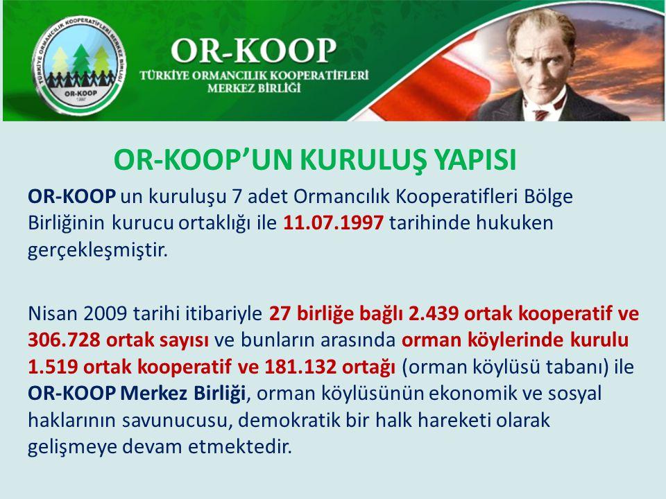 OR-KOOP un kuruluşu 7 adet Ormancılık Kooperatifleri Bölge Birliğinin kurucu ortaklığı ile 11.07.1997 tarihinde hukuken gerçekleşmiştir.