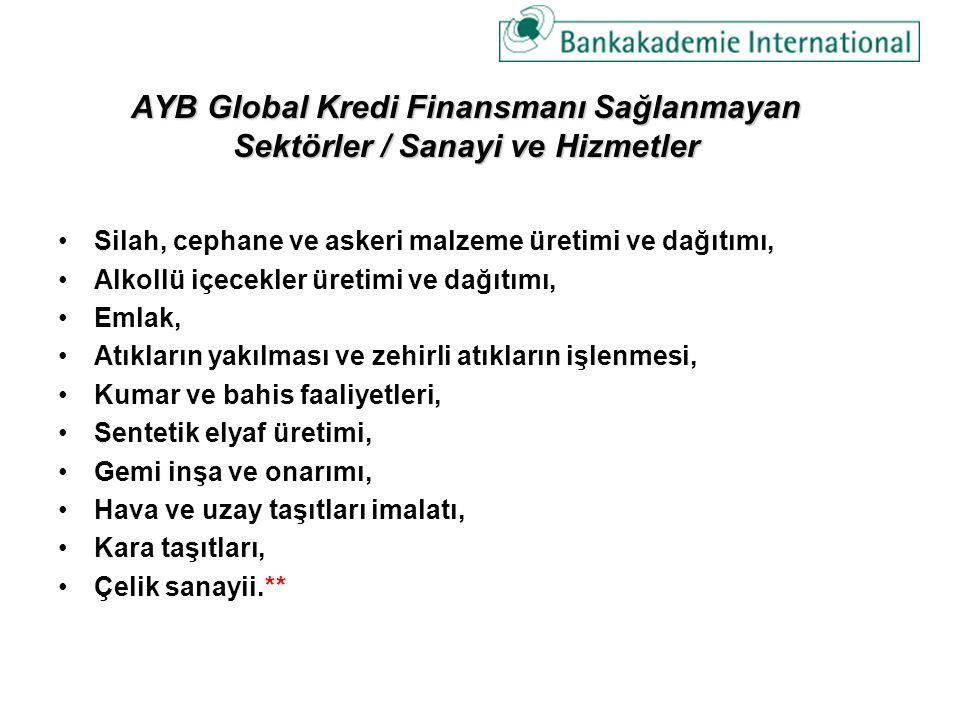 AYB Global Kredi Finansmanı Sağlanmayan Sektörler / Sanayi ve Hizmetler Silah, cephane ve askeri malzeme üretimi ve dağıtımı, Alkollü içecekler üretim