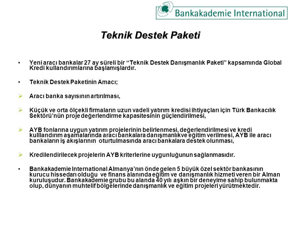 Teknik Destek Paketi Yeni aracı bankalar 27 ay süreli bir Teknik Destek Danışmanlık Paketi kapsamında Global Kredi kullandırımlarına başlamışlardır.