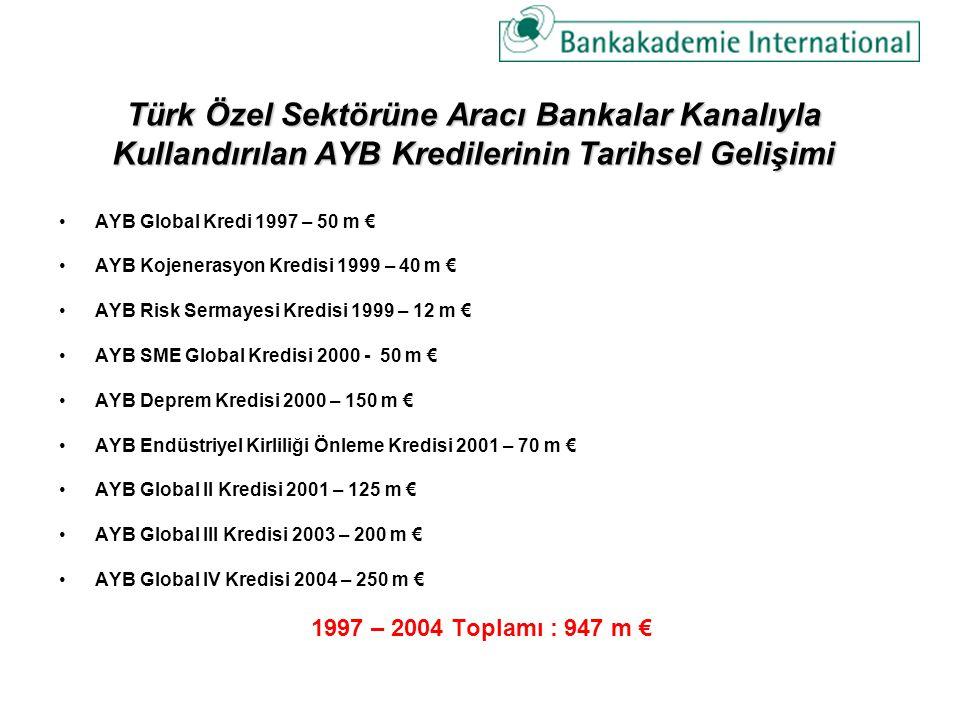 Türk Özel Sektörüne Aracı Bankalar Kanalıyla Kullandırılan AYB Kredilerinin Tarihsel Gelişimi AYB Global Kredi 1997 – 50 m € AYB Kojenerasyon Kredisi 1999 – 40 m € AYB Risk Sermayesi Kredisi 1999 – 12 m € AYB SME Global Kredisi 2000 - 50 m € AYB Deprem Kredisi 2000 – 150 m € AYB Endüstriyel Kirliliği Önleme Kredisi 2001 – 70 m € AYB Global II Kredisi 2001 – 125 m € AYB Global III Kredisi 2003 – 200 m € AYB Global IV Kredisi 2004 – 250 m € 1997 – 2004 Toplamı : 947 m €