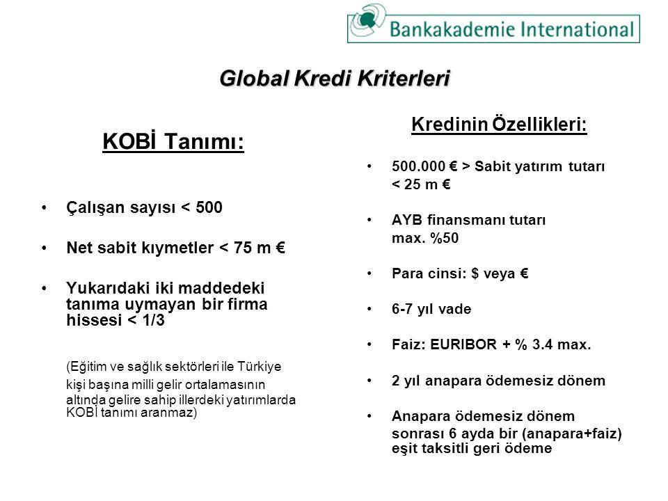 Global Kredi Kriterleri KOBİ Tanımı: Çalışan sayısı < 500 Net sabit kıymetler < 75 m € Yukarıdaki iki maddedeki tanıma uymayan bir firma hissesi < 1/3 (Eğitim ve sağlık sektörleri ile Türkiye kişi başına milli gelir ortalamasının altında gelire sahip illerdeki yatırımlarda KOBİ tanımı aranmaz) Kredinin Özellikleri: 500.000 € > Sabit yatırım tutarı < 25 m € AYB finansmanı tutarı max.