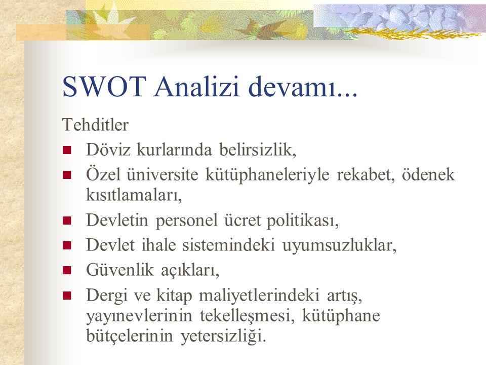 SWOT Analizi devamı... Tehditler Döviz kurlarında belirsizlik, Özel üniversite kütüphaneleriyle rekabet, ödenek kısıtlamaları, Devletin personel ücret
