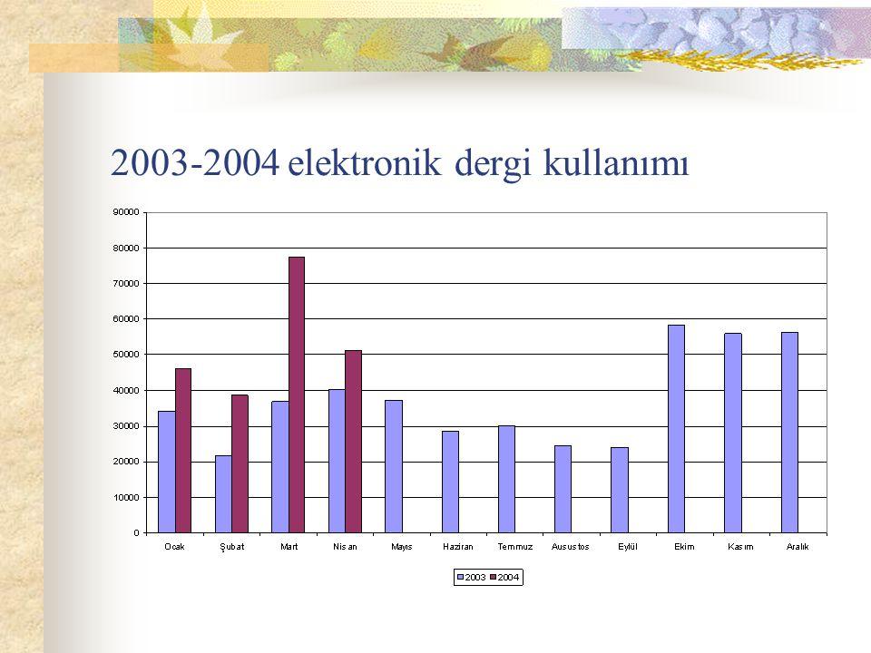 2003-2004 elektronik dergi kullanımı