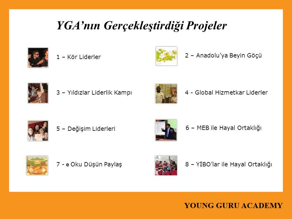 1 – Kör Liderler 3 – Yıldızlar Liderlik Kampı 5 – Değişim Liderleri 2 – Anadolu'ya Beyin Göçü 4 - Global Hizmetkar Liderler 6 – MEB ile Hayal Ortaklığ