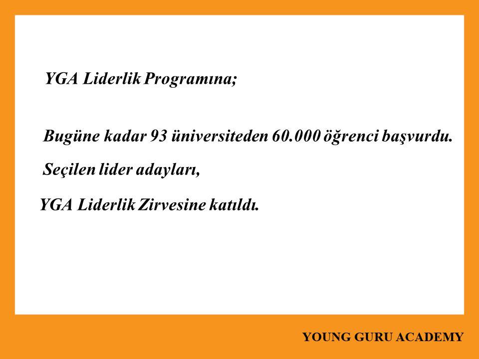 YGA Liderlik Programına; Bugüne kadar 93 üniversiteden 60.000 öğrenci başvurdu. Seçilen lider adayları, YGA Liderlik Zirvesine katıldı.
