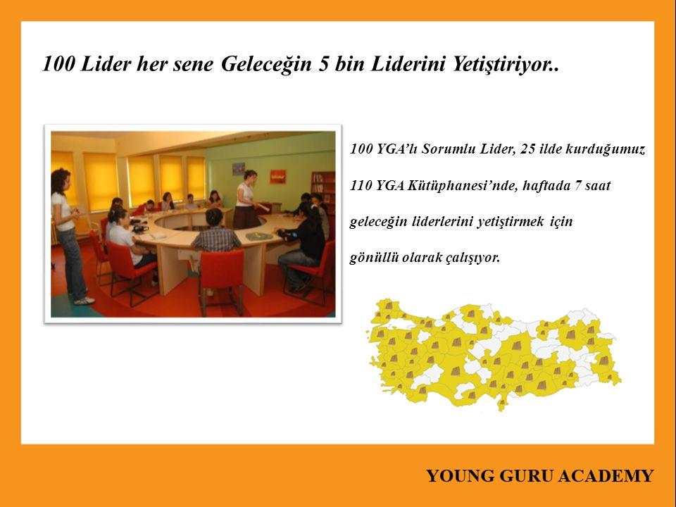 100 YGA'lı Sorumlu Lider, 25 ilde kurduğumuz 110 YGA Kütüphanesi'nde, haftada 7 saat geleceğin liderlerini yetiştirmek için gönüllü olarak çalışıyor.