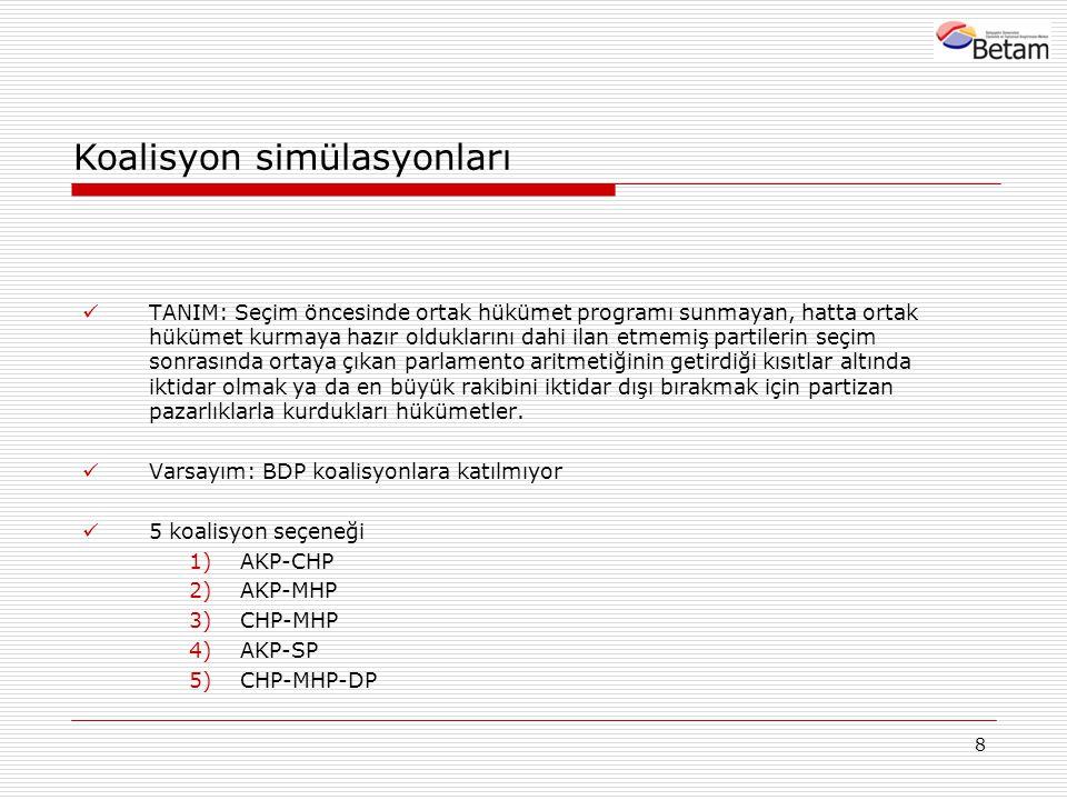 8 TANIM: Seçim öncesinde ortak hükümet programı sunmayan, hatta ortak hükümet kurmaya hazır olduklarını dahi ilan etmemiş partilerin seçim sonrasında