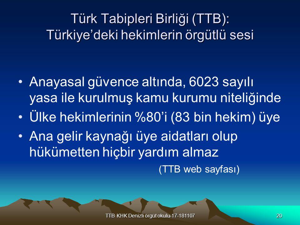 TTB KHK Denizli örgüt okulu-17-18110720 Türk Tabipleri Birliği (TTB): Türkiye'deki hekimlerin örgütlü sesi Anayasal güvence altında, 6023 sayılı yasa