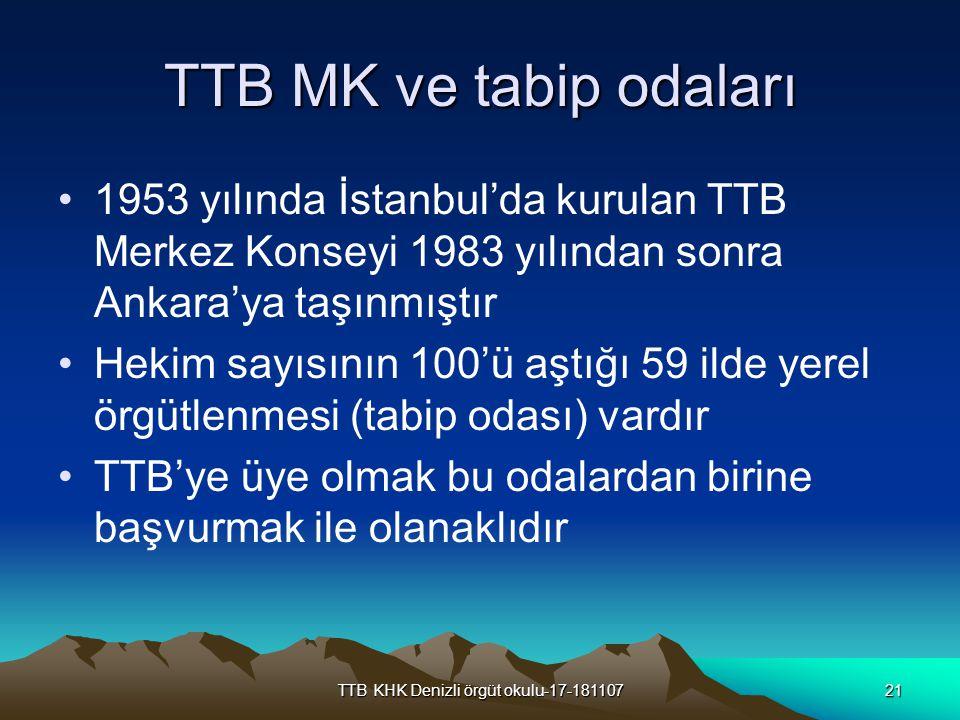 TTB KHK Denizli örgüt okulu-17-18110721 TTB MK ve tabip odaları 1953 yılında İstanbul'da kurulan TTB Merkez Konseyi 1983 yılından sonra Ankara'ya taşı