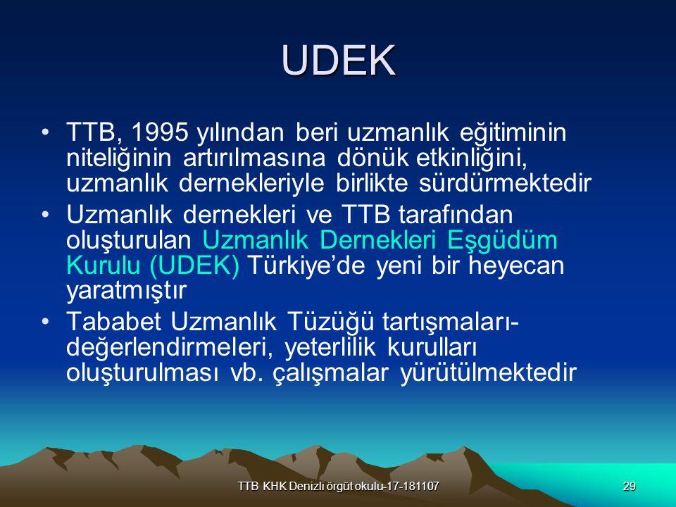 TTB KHK Denizli örgüt okulu-17-18110729 UDEK TTB, 1995 yılından beri uzmanlık eğitiminin niteliğinin artırılmasına dönük etkinliğini, uzmanlık dernekl