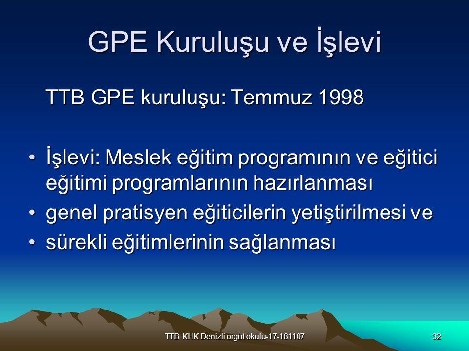 TTB KHK Denizli örgüt okulu-17-18110732 GPE Kuruluşu ve İşlevi TTB GPE kuruluşu: Temmuz 1998 TTB GPE kuruluşu: Temmuz 1998 İşlevi: Meslek eğitim progr