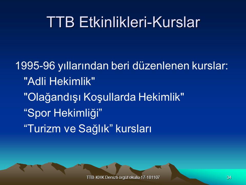 TTB KHK Denizli örgüt okulu-17-18110734 TTB Etkinlikleri-Kurslar 1995-96 yıllarından beri düzenlenen kurslar: