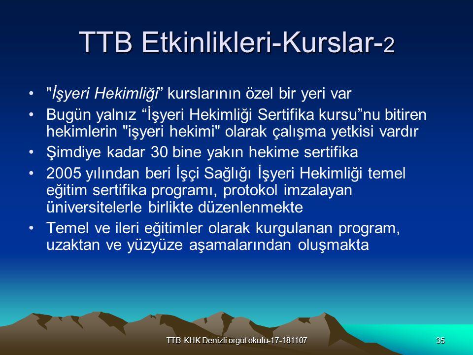 TTB KHK Denizli örgüt okulu-17-18110735 TTB Etkinlikleri-Kurslar- 2
