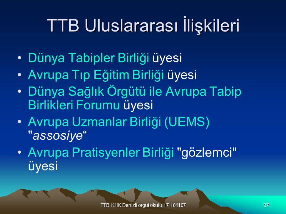 TTB KHK Denizli örgüt okulu-17-18110737 TTB Uluslararası İlişkileri Dünya Tabipler Birliği üyesi Avrupa Tıp Eğitim Birliği üyesi Dünya Sağlık Örgütü i