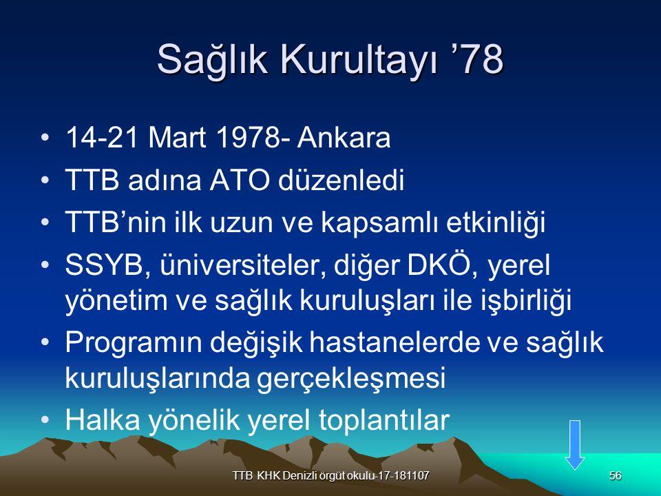TTB KHK Denizli örgüt okulu-17-18110756 Sağlık Kurultayı '78 14-21 Mart 1978- Ankara TTB adına ATO düzenledi TTB'nin ilk uzun ve kapsamlı etkinliği SS