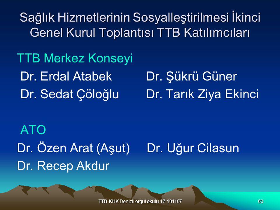 TTB KHK Denizli örgüt okulu-17-18110763 Sağlık Hizmetlerinin Sosyalleştirilmesi İkinci Genel Kurul Toplantısı TTB Katılımcıları TTB Merkez Konseyi Dr.