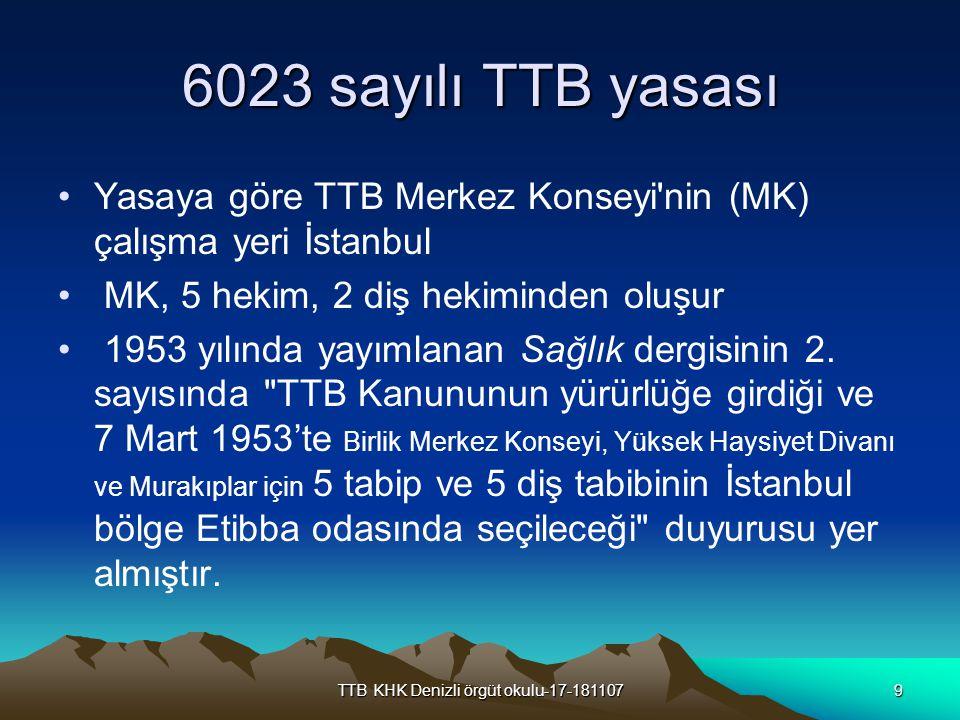TTB KHK Denizli örgüt okulu-17-18110720 Türk Tabipleri Birliği (TTB): Türkiye'deki hekimlerin örgütlü sesi Anayasal güvence altında, 6023 sayılı yasa ile kurulmuş kamu kurumu niteliğinde Ülke hekimlerinin %80'i (83 bin hekim) üye Ana gelir kaynağı üye aidatları olup hükümetten hiçbir yardım almaz (TTB web sayfası)