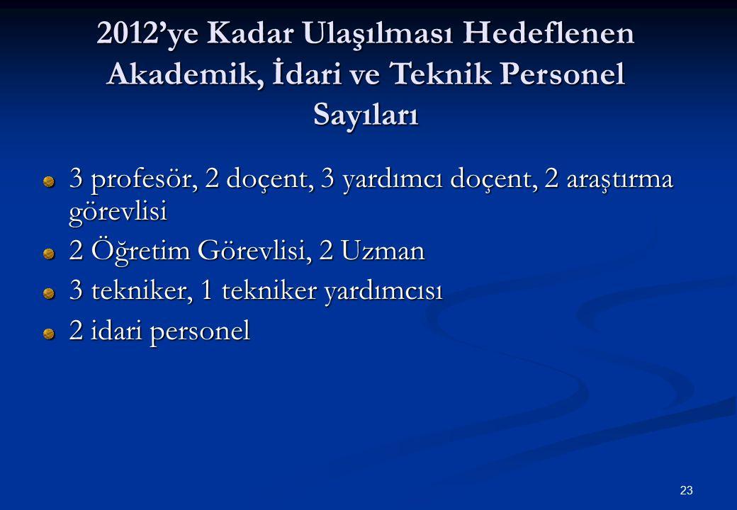 23 3 profesör, 2 doçent, 3 yardımcı doçent, 2 araştırma görevlisi 2 Öğretim Görevlisi, 2 Uzman 3 tekniker, 1 tekniker yardımcısı 2 idari personel 2012