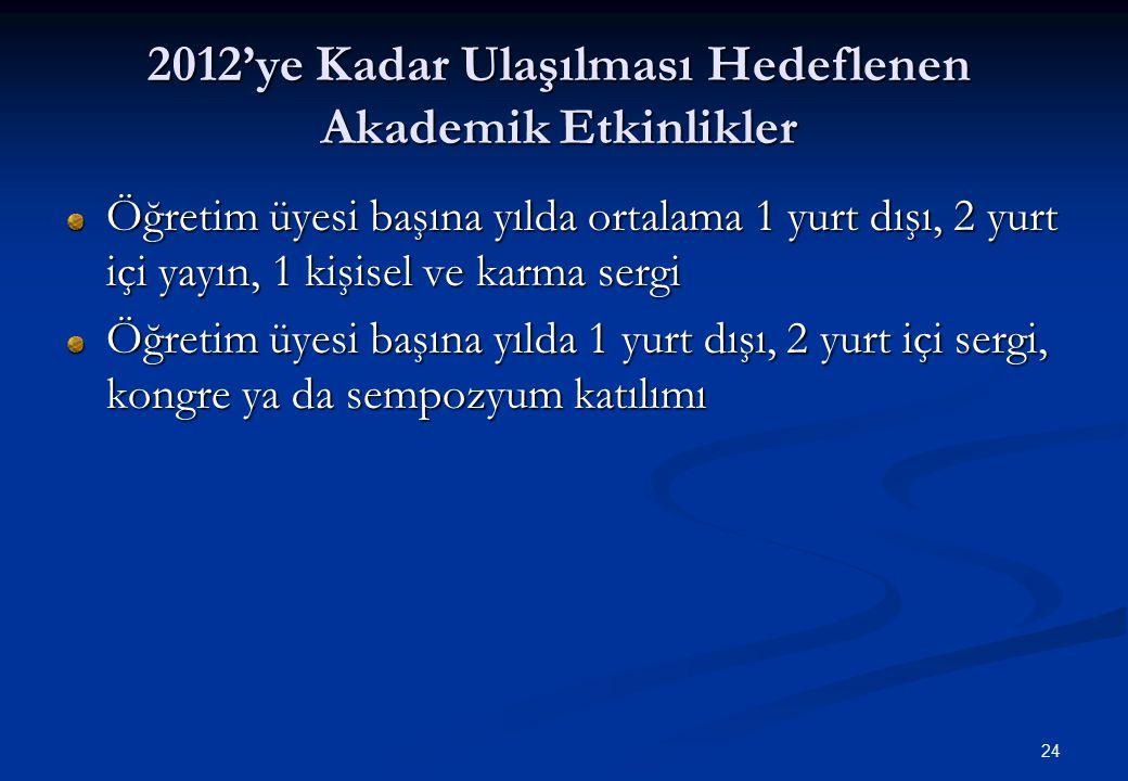 24 2012'ye Kadar Ulaşılması Hedeflenen Akademik Etkinlikler Öğretim üyesi başına yılda ortalama 1 yurt dışı, 2 yurt içi yayın, 1 kişisel ve karma serg