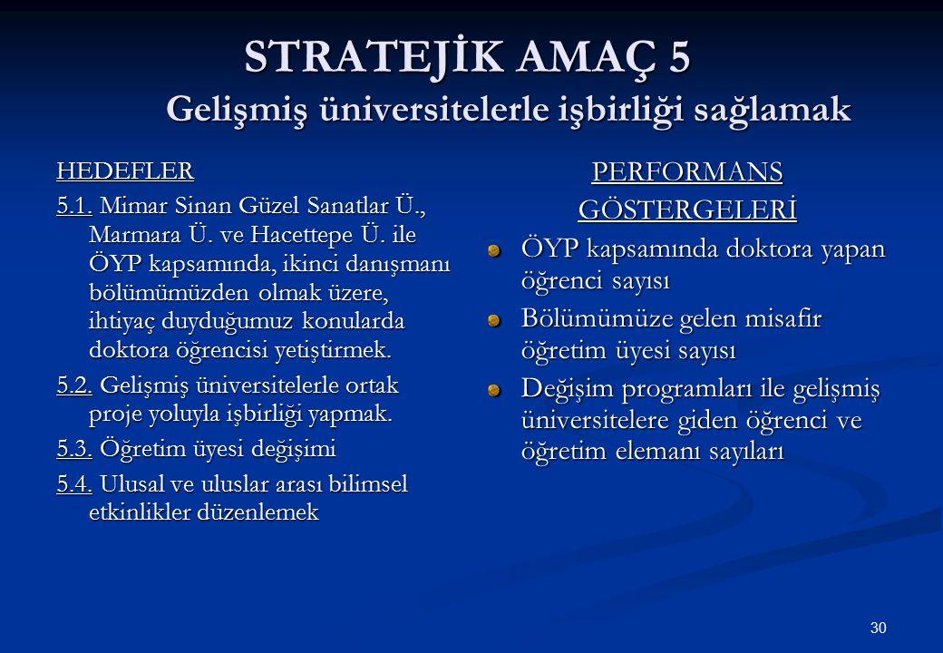 30 STRATEJİK AMAÇ 5 Gelişmiş üniversitelerle işbirliği sağlamak HEDEFLER 5.1. Mimar Sinan Güzel Sanatlar Ü., Marmara Ü. ve Hacettepe Ü. ile ÖYP kapsam
