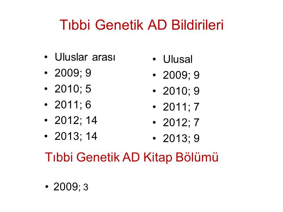 Tıbbi Genetik AD Bildirileri Uluslar arası 2009; 9 2010; 5 2011; 6 2012; 14 2013; 14 Ulusal 2009; 9 2010; 9 2011; 7 2012; 7 2013; 9 Tıbbi Genetik AD K