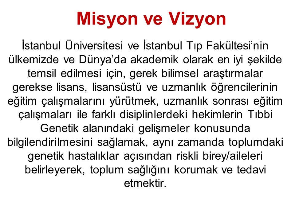 Misyon ve Vizyon İstanbul Üniversitesi ve İstanbul Tıp Fakültesi'nin ülkemizde ve Dünya'da akademik olarak en iyi şekilde temsil edilmesi için, gerek