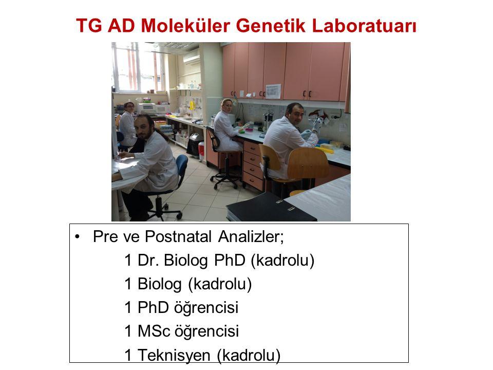 TG AD Moleküler Genetik Laboratuarı Pre ve Postnatal Analizler; 1 Dr. Biolog PhD (kadrolu) 1 Biolog (kadrolu) 1 PhD öğrencisi 1 MSc öğrencisi 1 Teknis