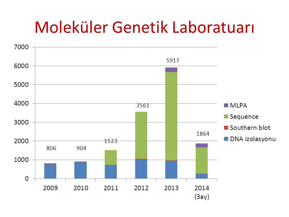Moleküler Genetik Laboratuarı